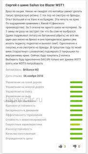Зимние шины 205/65r15 sailun Ice blazer wst1 205/65 15 дюймов новые в Новосибирске
